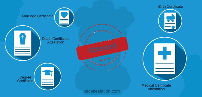 What is certificate attestation?