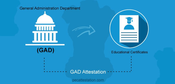 GAD Attestation