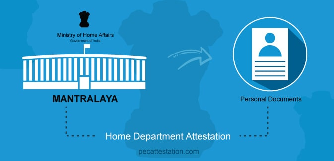 Home Department Attestation