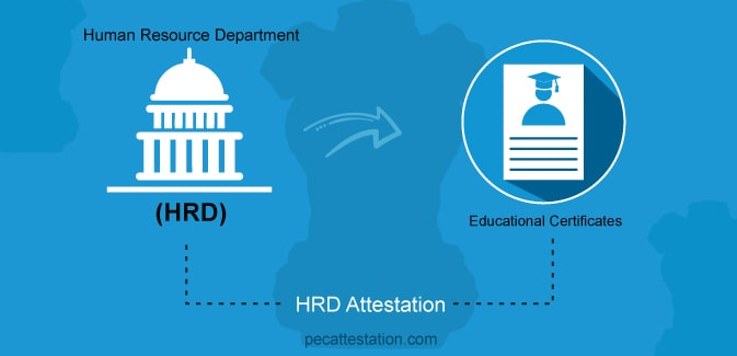 HRD Attestation In India